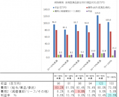 %e4%bf%9d%e9%99%ba%e8%aa%bf%e5%89%a4%e6%90%8d%e7%9b%8a