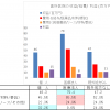 %e6%ad%af%e7%a7%91%e5%8c%bb%e9%99%a2%e5%8f%8e%e7%9b%8a