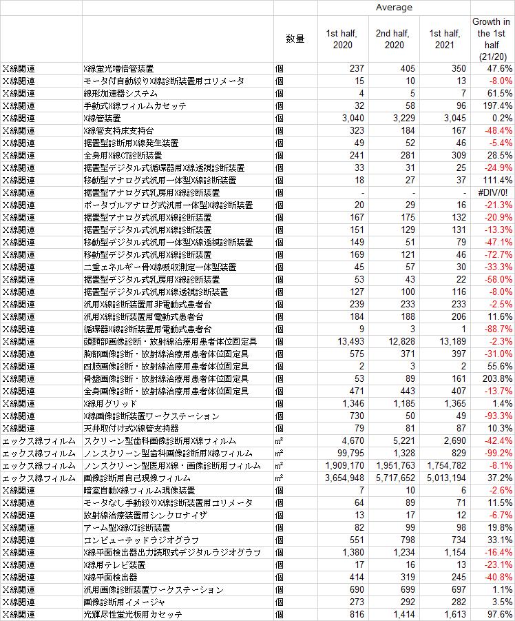 X線関連機器(202106) - コピー